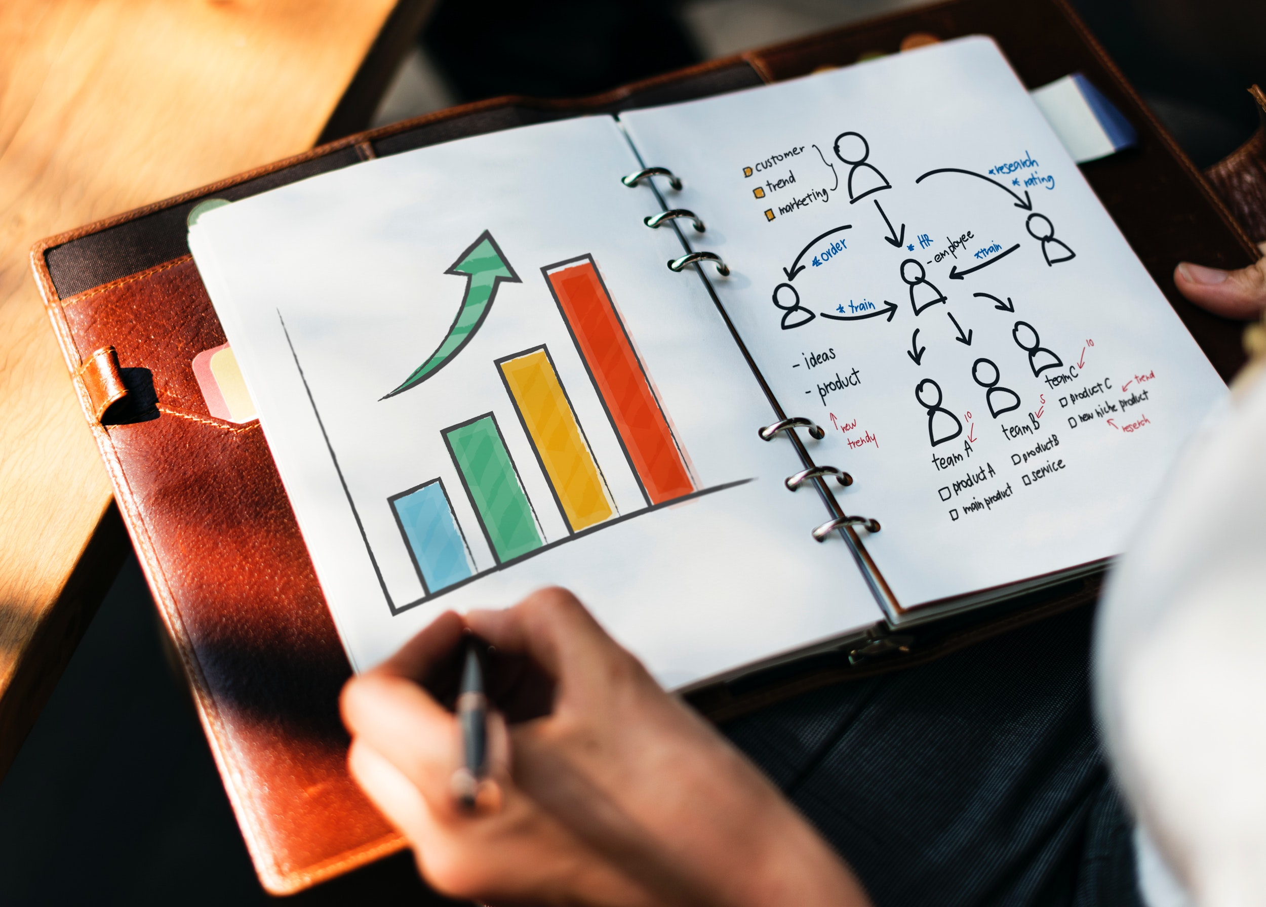 6 Tactics for Creating a Scalable Sales Team